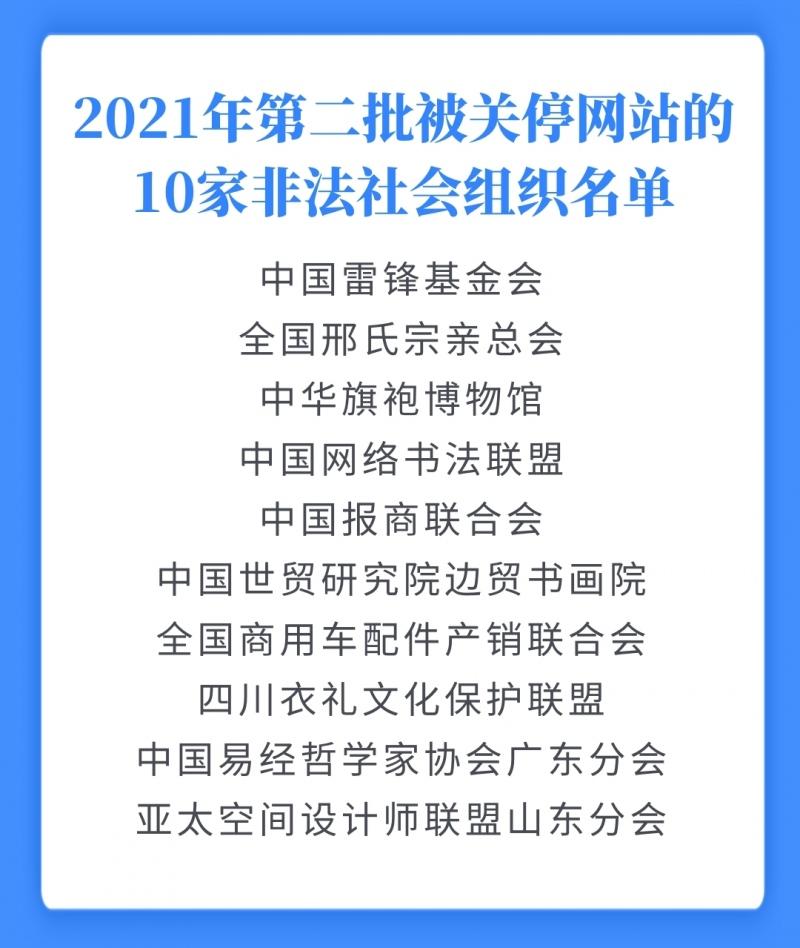 2021年第二批10家非法社会组织网站被关停