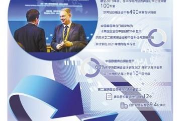 跨国公司为何对中国投资力度不减